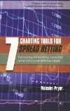 Charting Tools for Spread Betting