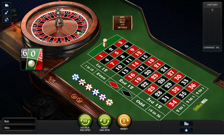 Online Casino William Hill